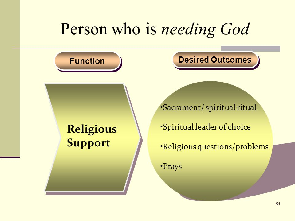 Person who is needing God