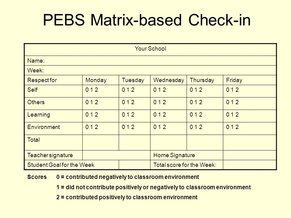 PEBS Matrix-based Check-in