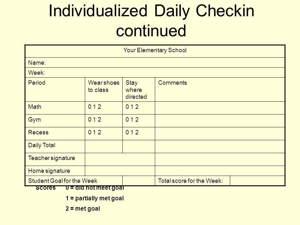 Individualized Daily Checkin continued