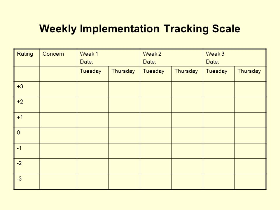 Weekly Implementation Tracking Scale