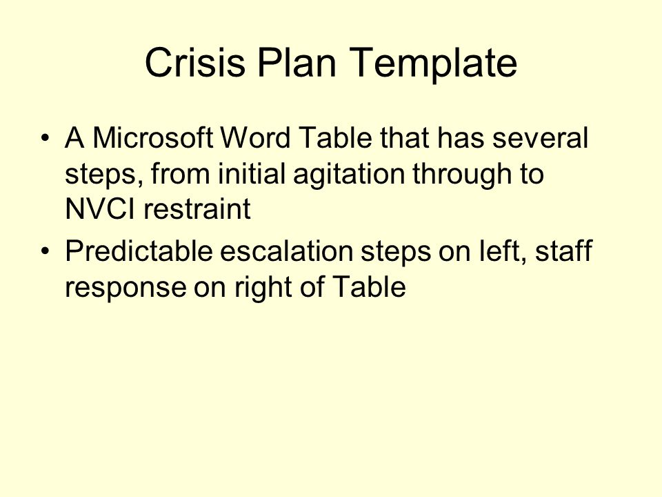 Crisis Plan Template A Microsoft Word Table that has several steps, from initial agitation through to NVCI restraint.