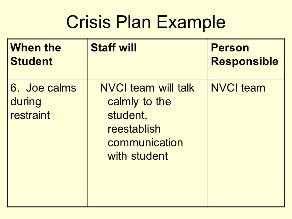 Crisis Plan Example When the Student Staff will Person Responsible