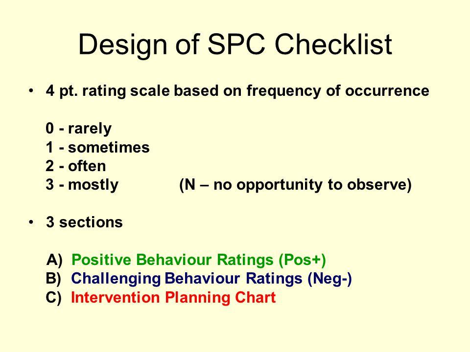 Design of SPC Checklist
