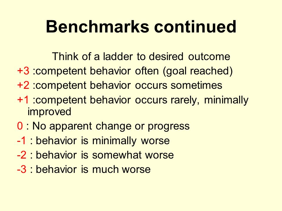 Think of a ladder to desired outcome