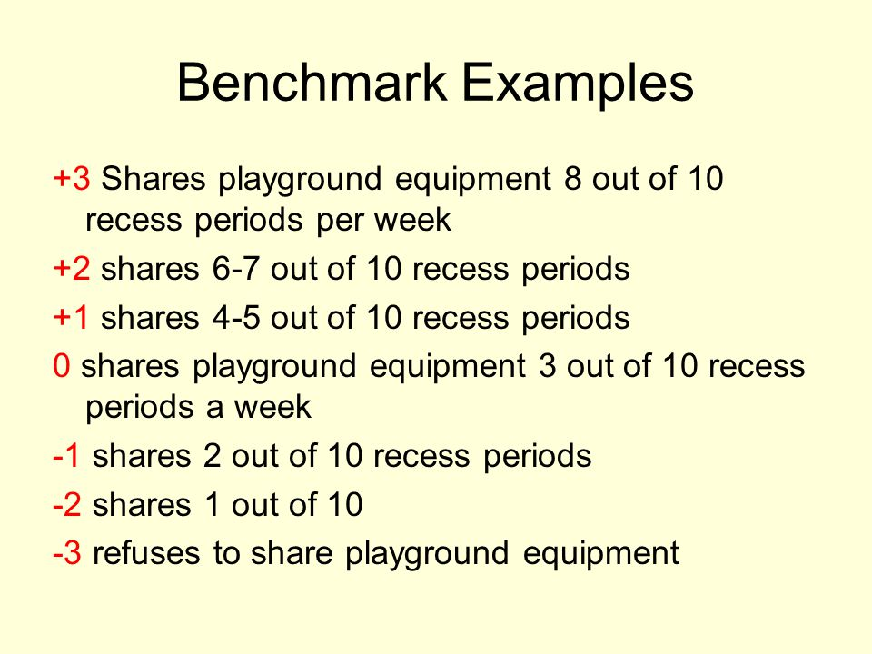Benchmark Examples +3 Shares playground equipment 8 out of 10 recess periods per week. +2 shares 6-7 out of 10 recess periods.