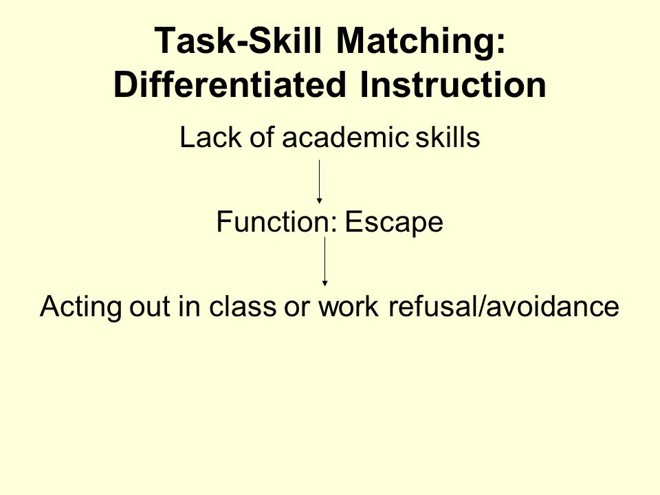 Task-Skill Matching: Differentiated Instruction