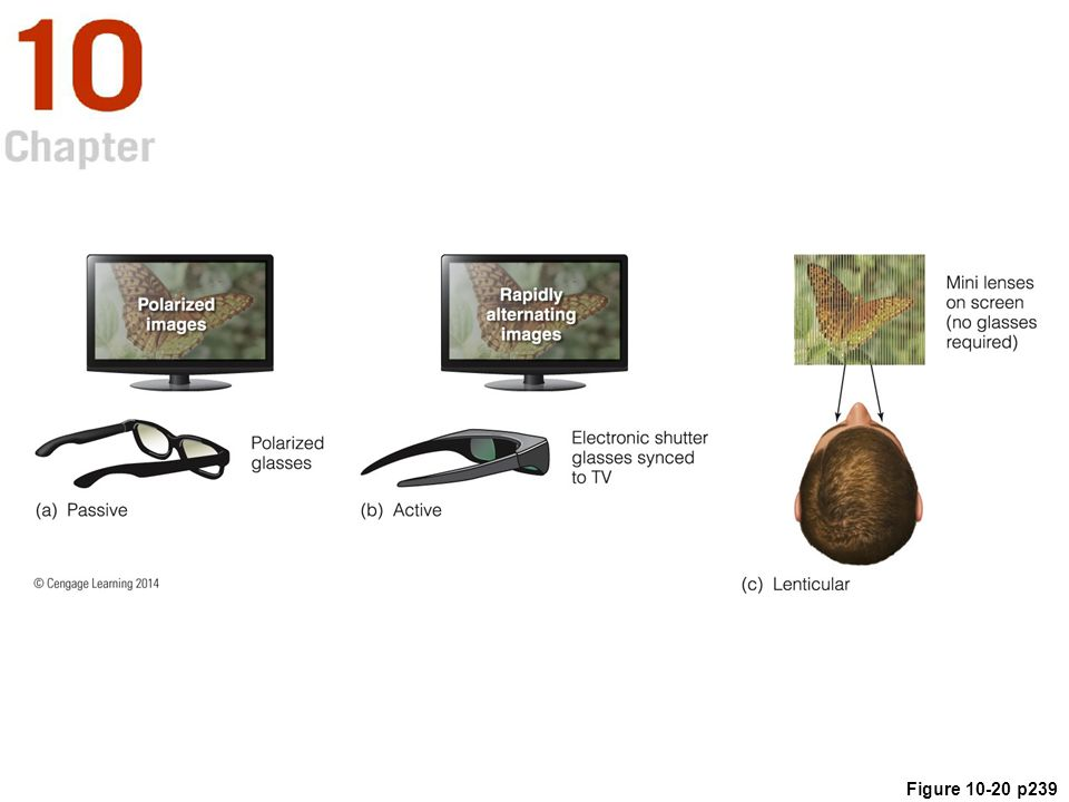 Figure 10.20 Three types of 3-D TV. See text for details.
