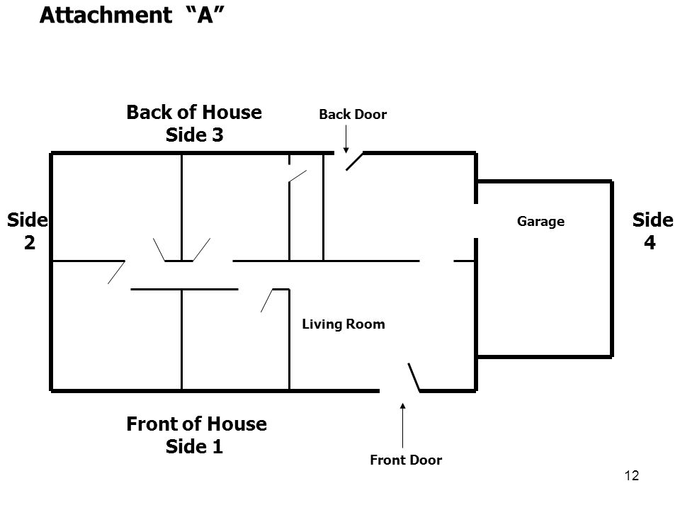 Attachment A Back of House Side 3 Side 2 Side 4 Front of House