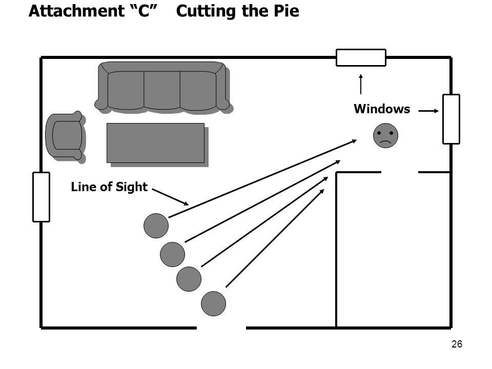 Attachment C Cutting the Pie
