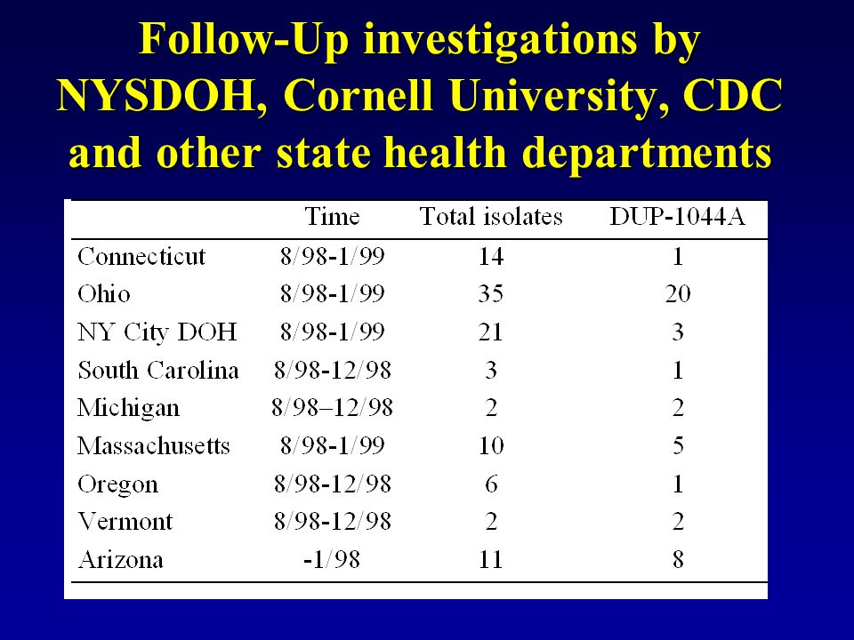 Follow-Up investigations by NYSDOH, Cornell University, CDC and other state health departments