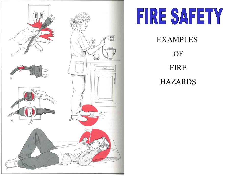 FIRE SAFETY EXAMPLES OF FIRE HAZARDS