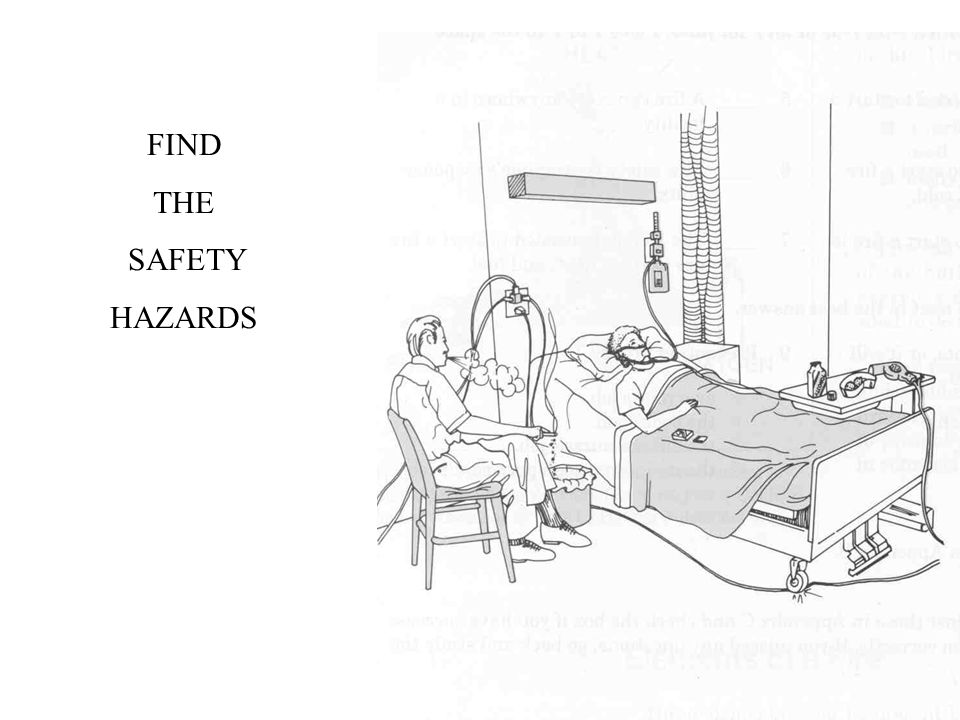 FIND THE SAFETY HAZARDS