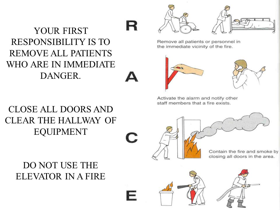 CLOSE ALL DOORS AND CLEAR THE HALLWAY OF EQUIPMENT