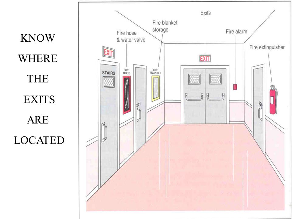 KNOW WHERE THE EXITS ARE LOCATED