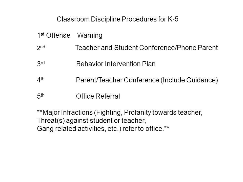 Classroom Discipline Procedures for K-5