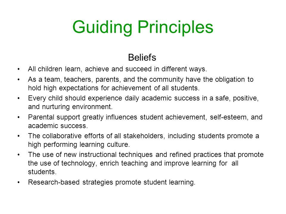 Guiding Principles Beliefs