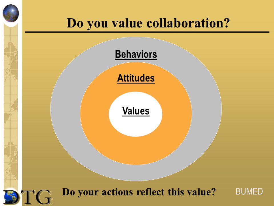 Do you value collaboration