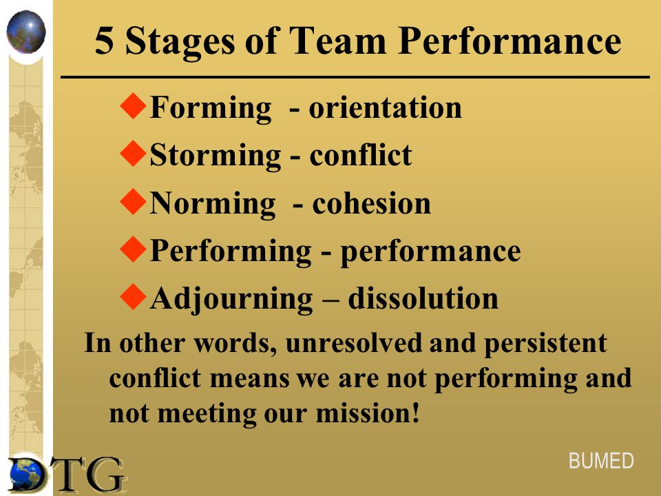 5 Stages of Team Performance