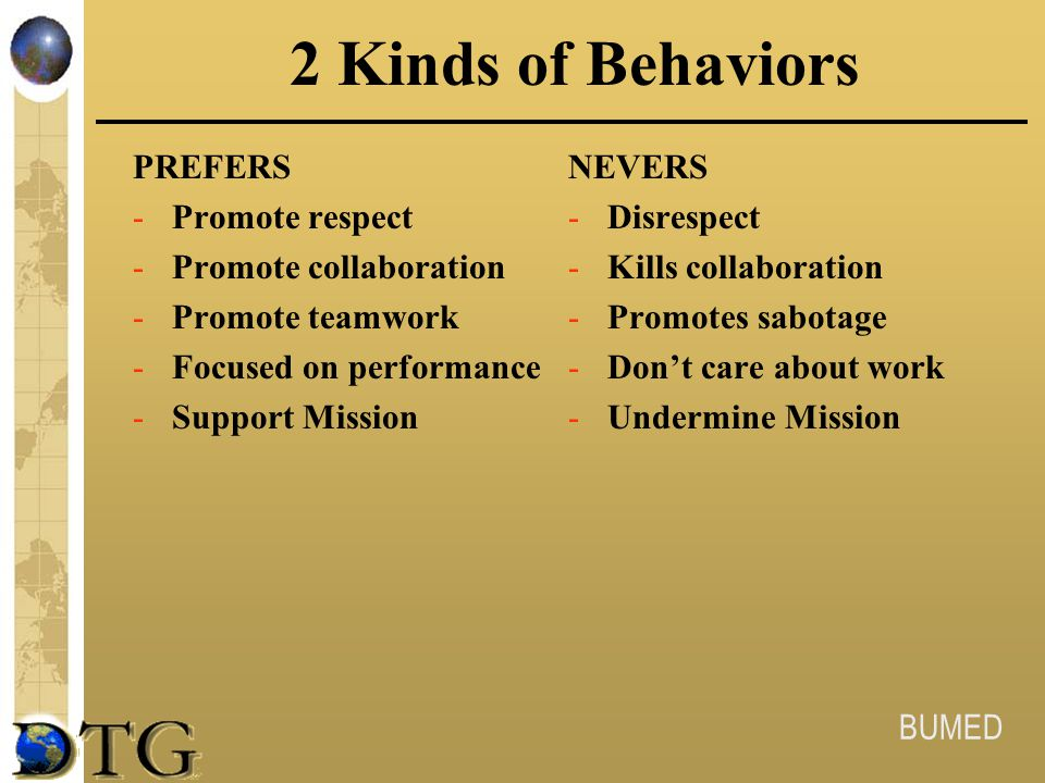 2 Kinds of Behaviors PREFERS Promote respect Promote collaboration