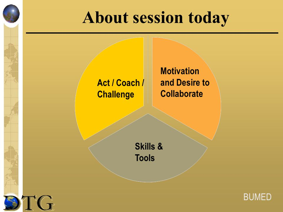 About session today Motivation and Desire to Collaborate Act / Coach /