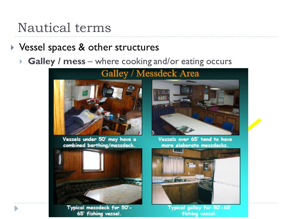 Nautical terms Vessel spaces & other structures