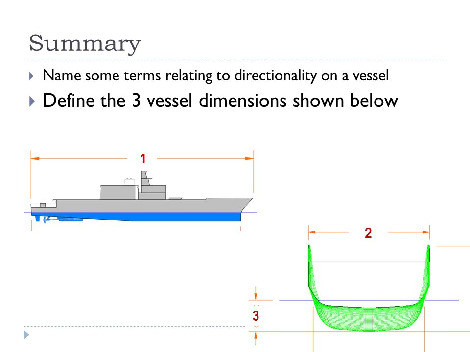 Summary Define the 3 vessel dimensions shown below