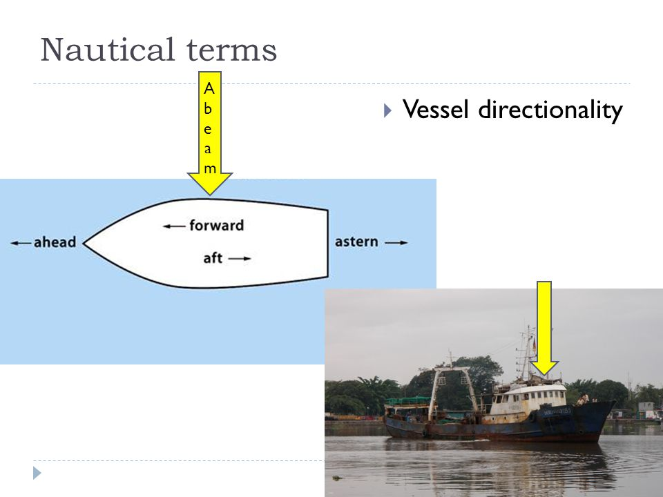 Nautical terms Abeam Vessel directionality