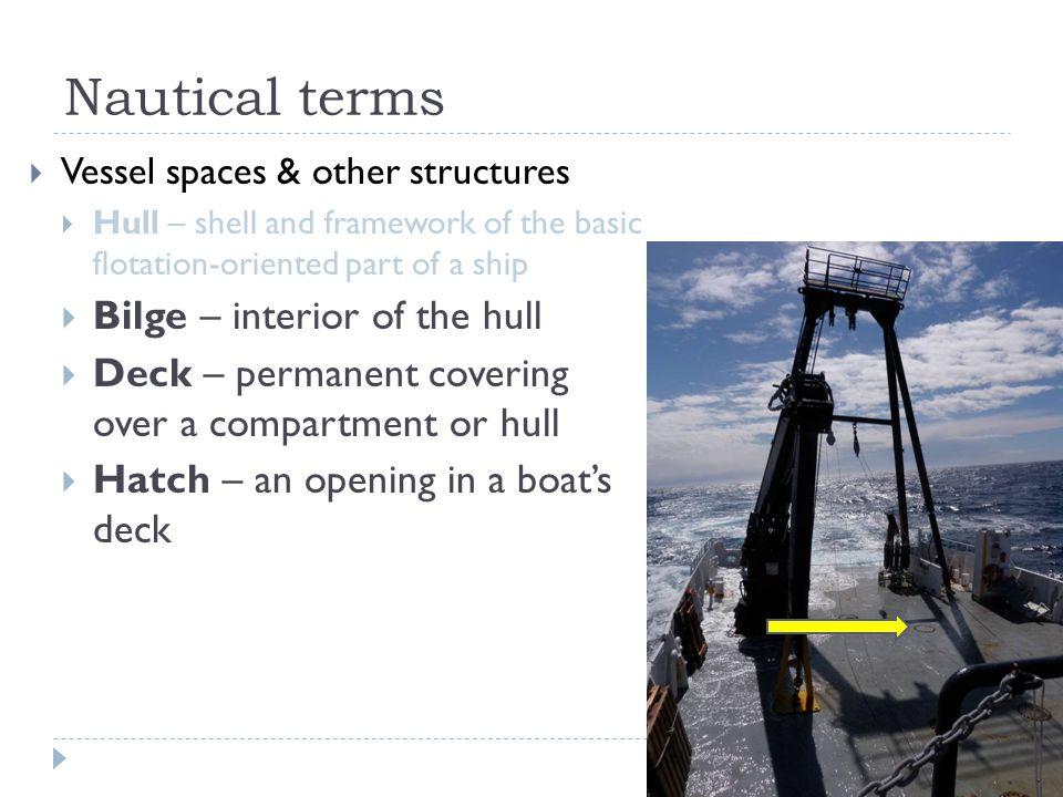 Nautical terms Bilge – interior of the hull