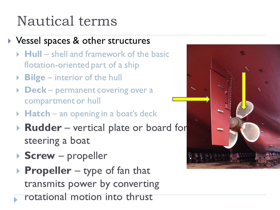 Nautical terms Rudder – vertical plate or board for steering a boat