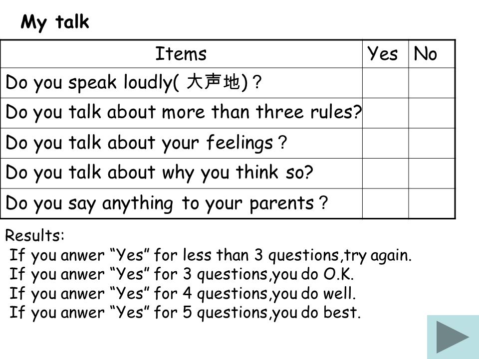 Do you speak loudly( 大声地)? Do you talk about more than three rules