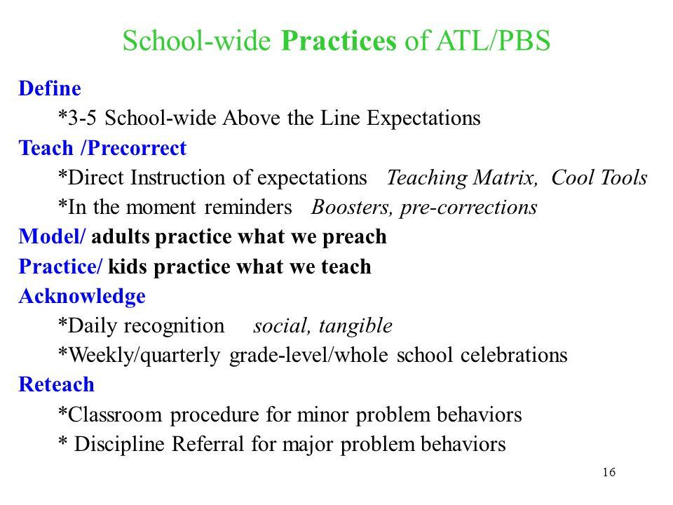 School-wide Practices of ATL/PBS