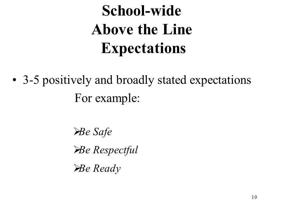 School-wide Above the Line