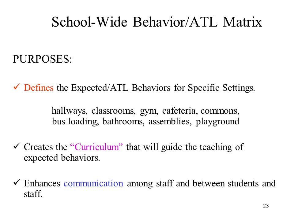 School-Wide Behavior/ATL Matrix