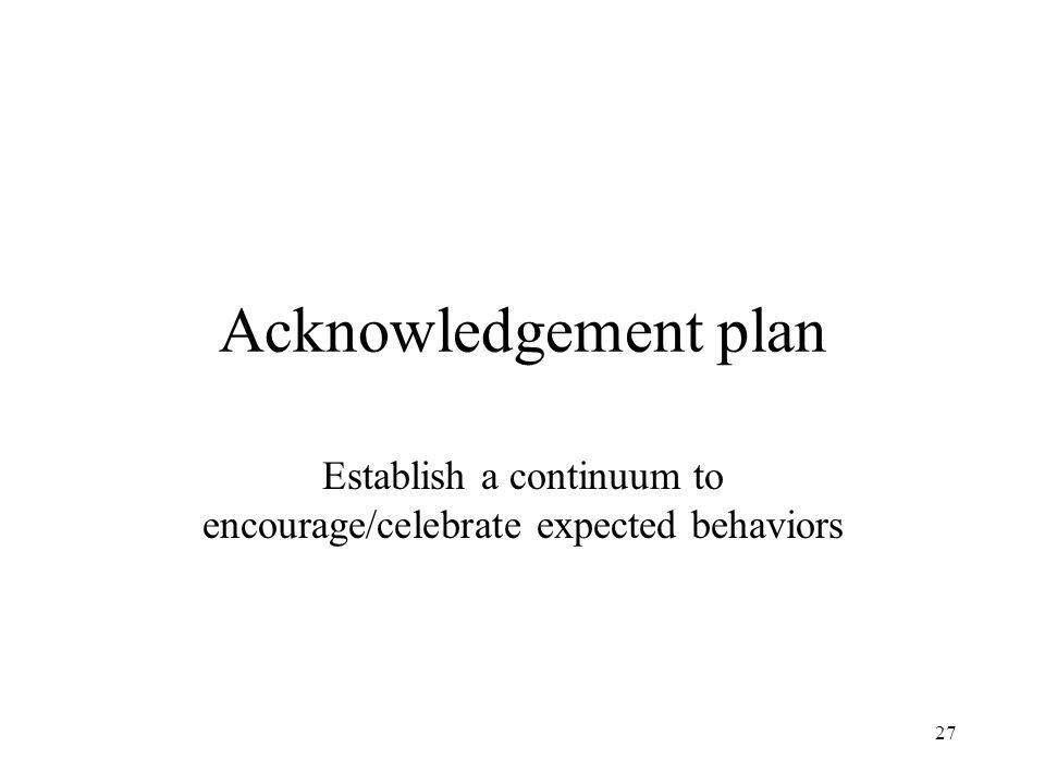 Establish a continuum to encourage/celebrate expected behaviors