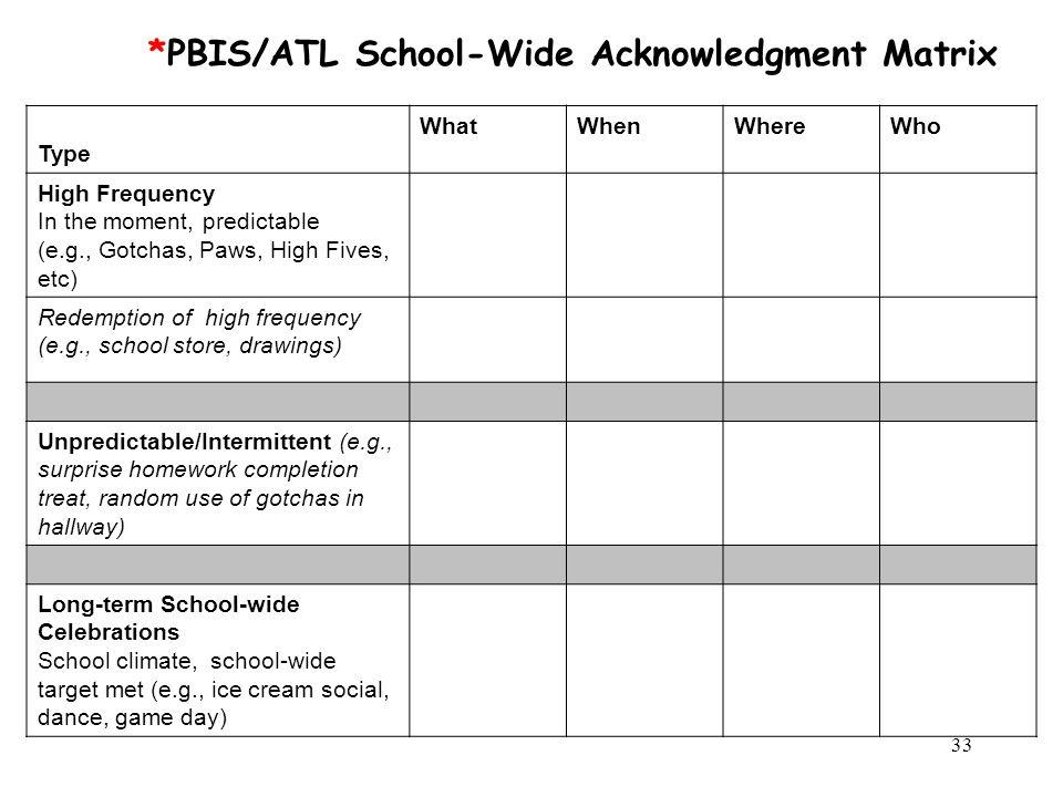 *PBIS/ATL School-Wide Acknowledgment Matrix