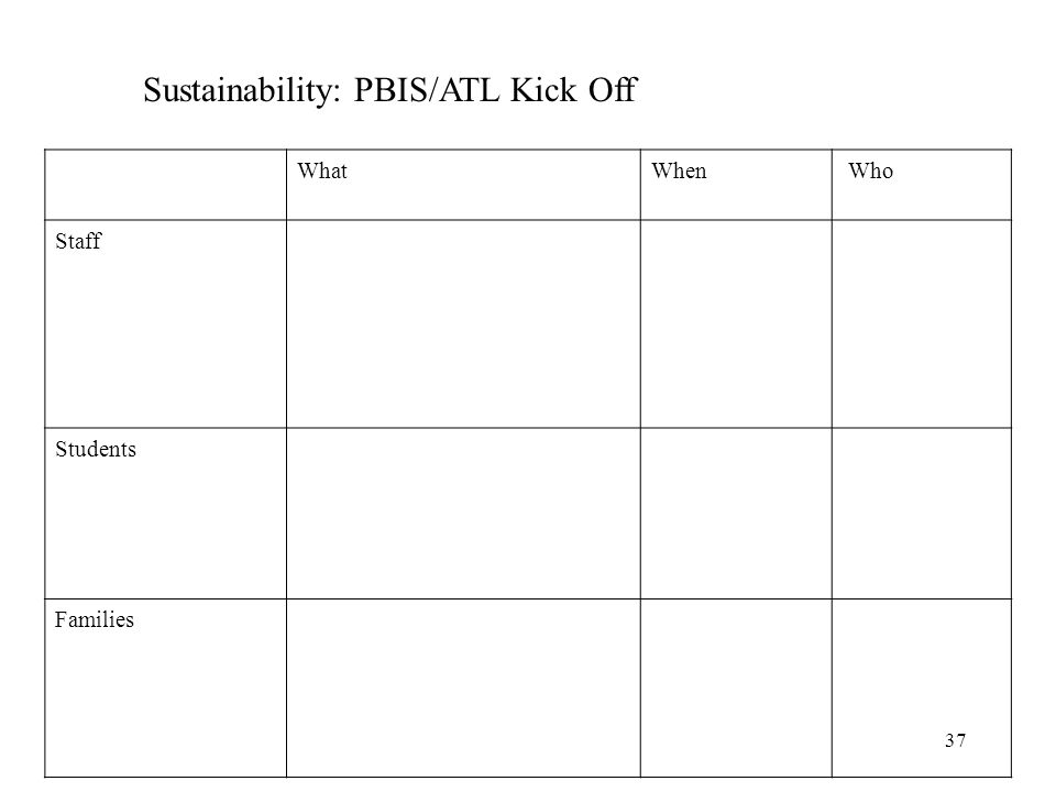 Sustainability: PBIS/ATL Kick Off
