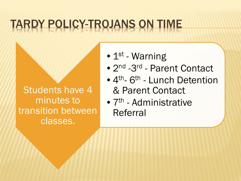 Tardy Policy-Trojans on Time