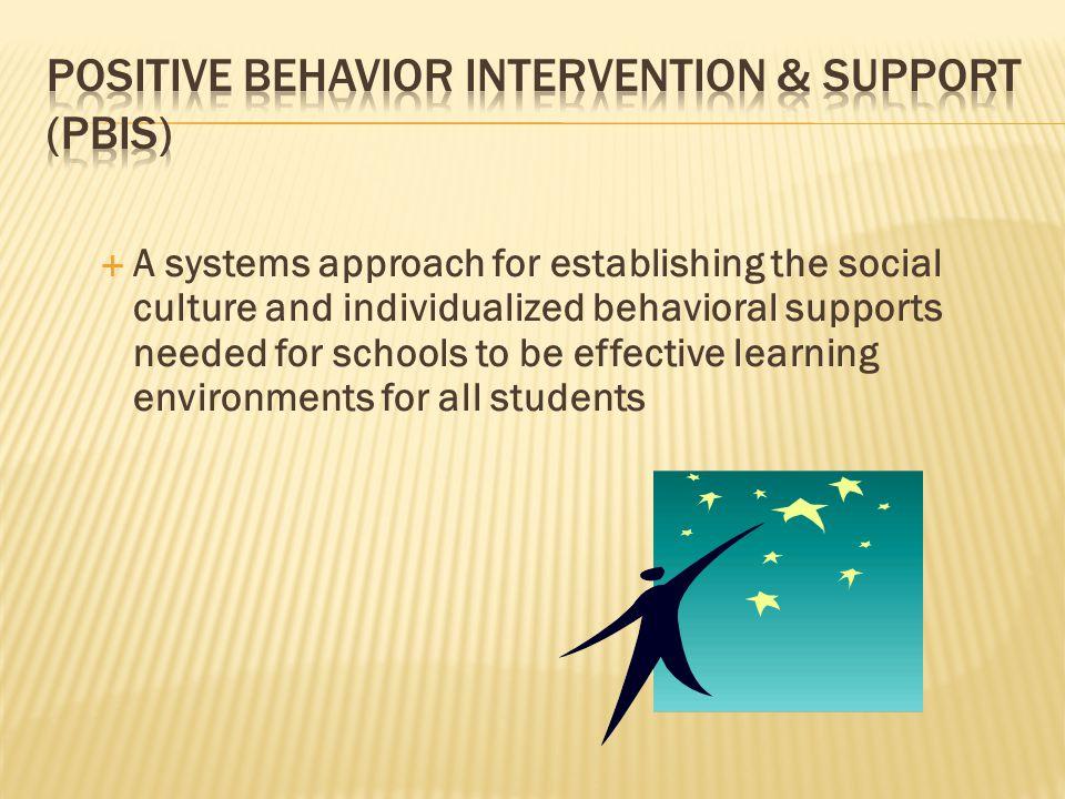 Positive Behavior Intervention & Support (PBiS)