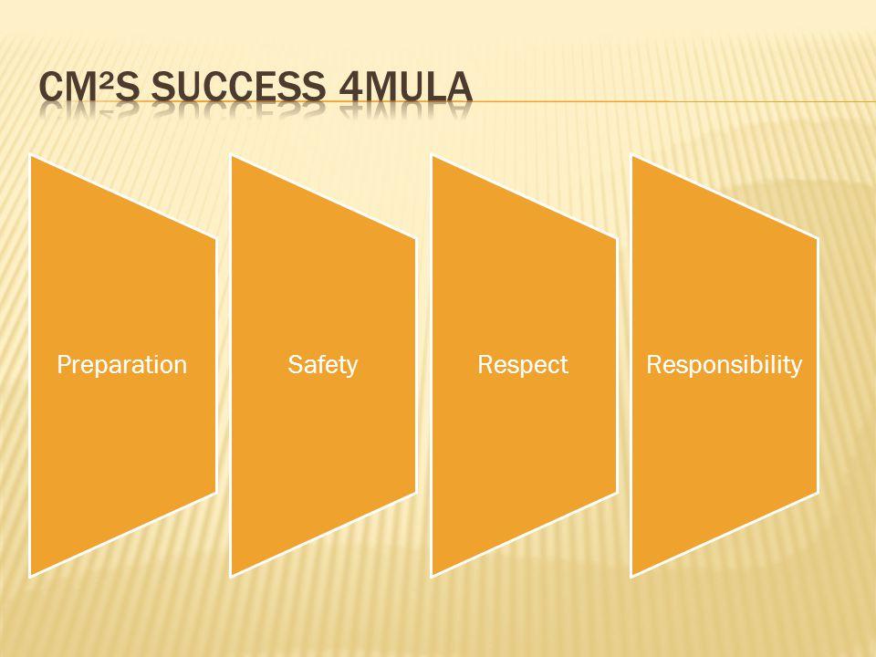 CM²S Success 4mula Preparation Safety Respect Responsibility