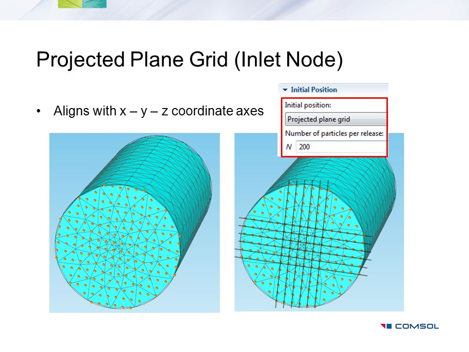 Projected Plane Grid (Inlet Node)
