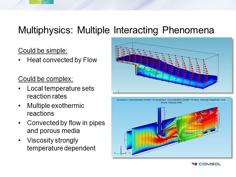 Multiphysics: Multiple Interacting Phenomena
