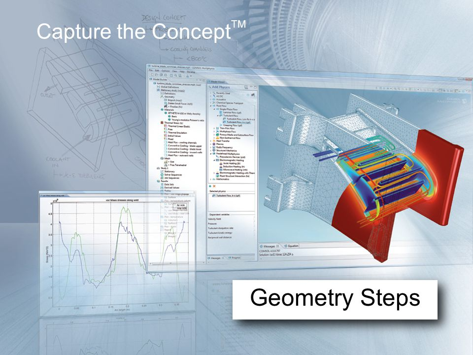 Capture the ConceptTM Geometry Steps