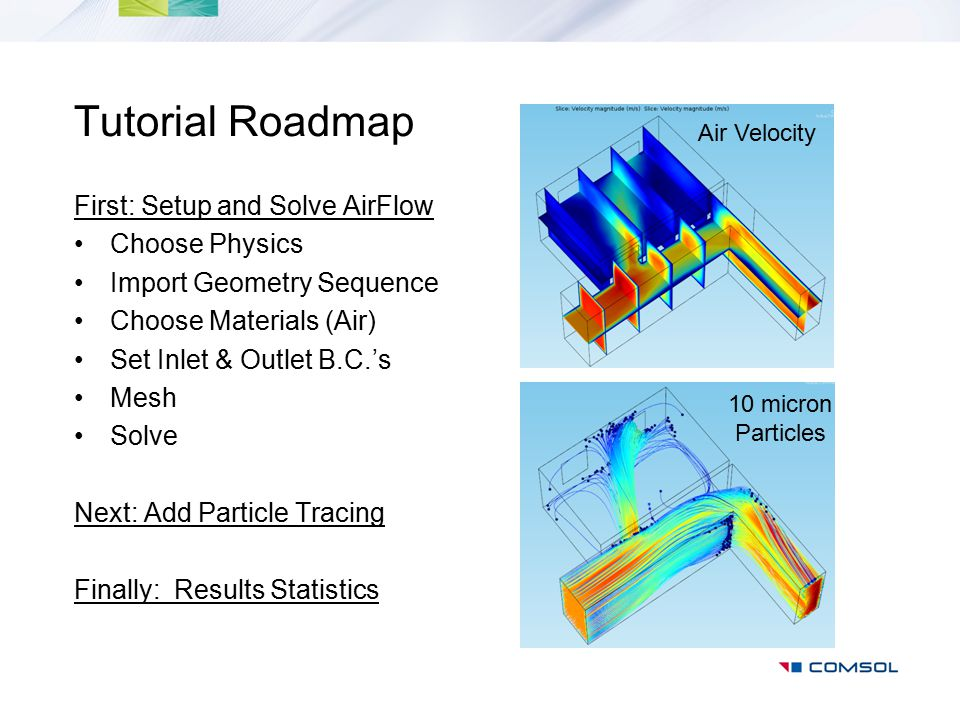 Tutorial Roadmap First: Setup and Solve AirFlow Choose Physics