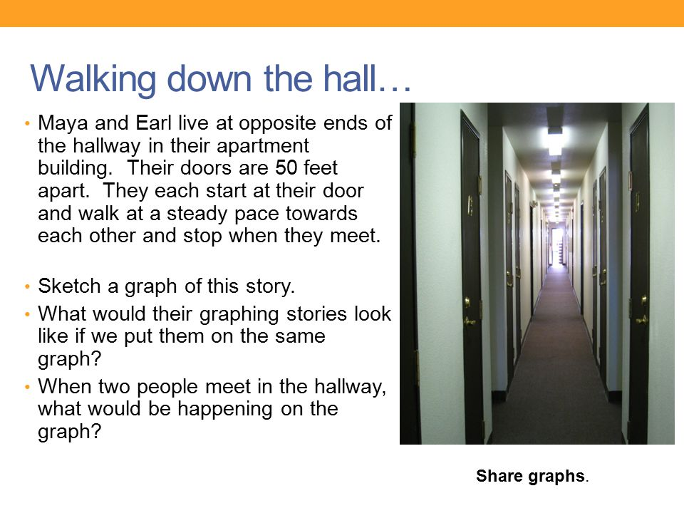 Walking down the hall…