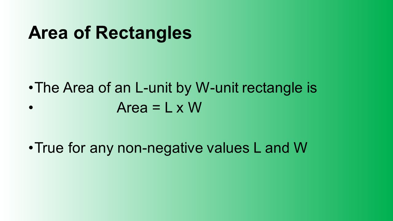 Area of Rectangles The Area of an L-unit by W-unit rectangle is