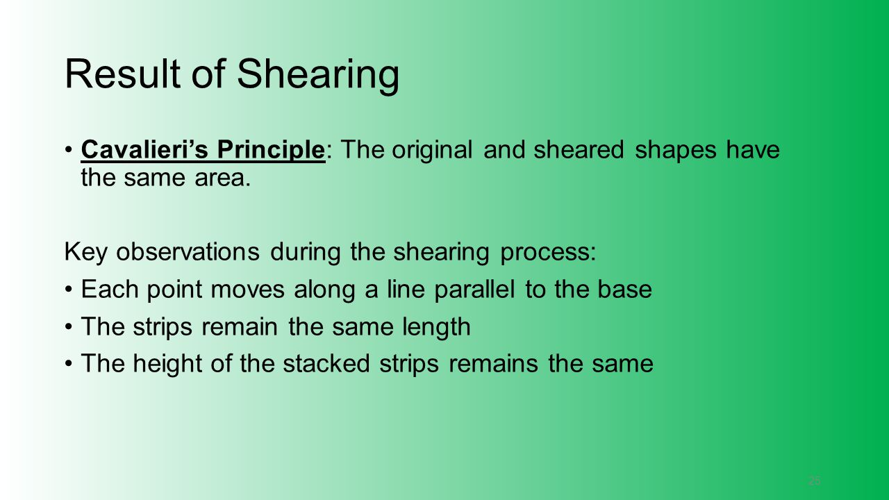 Result of Shearing Cavalieri's Principle: The original and sheared shapes have the same area. Key observations during the shearing process:
