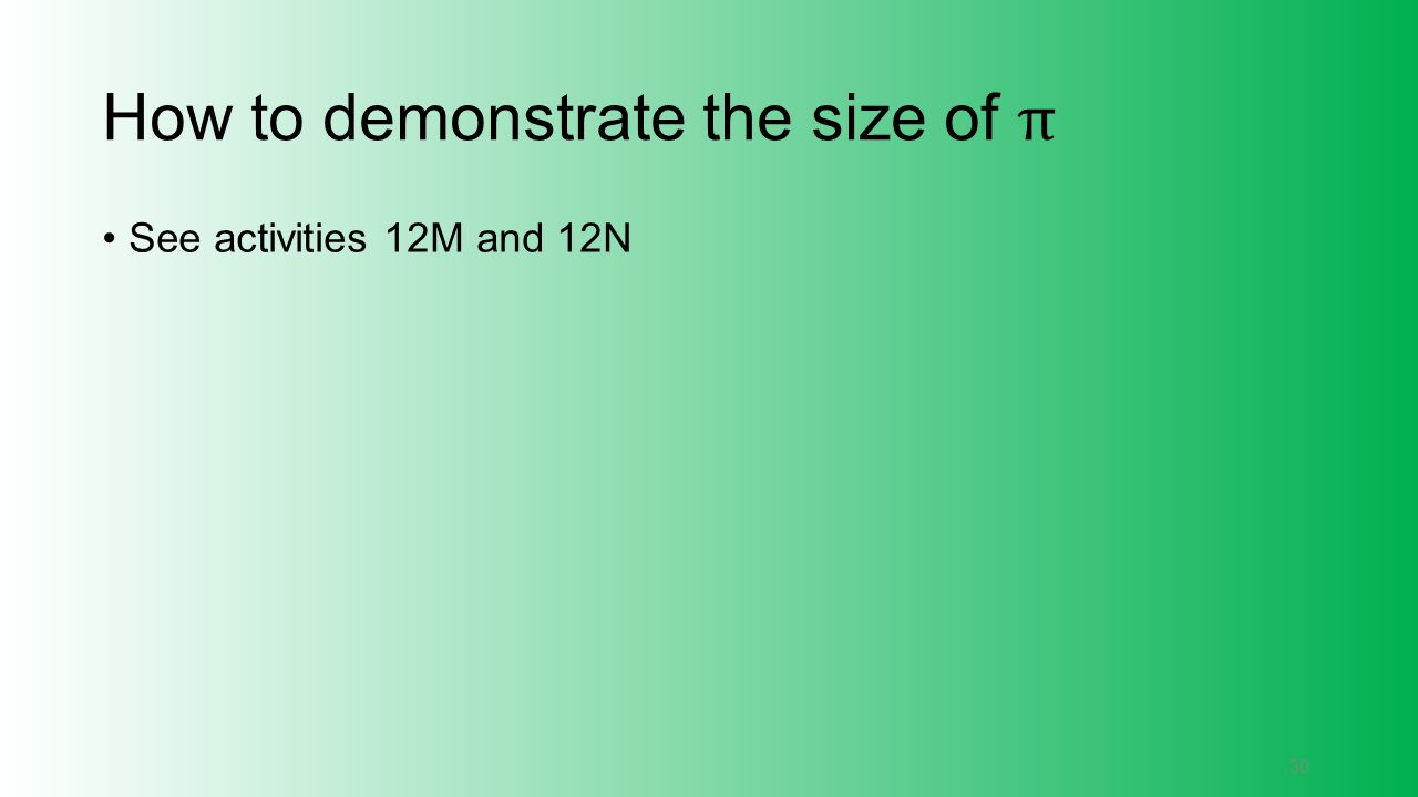 How to demonstrate the size of π