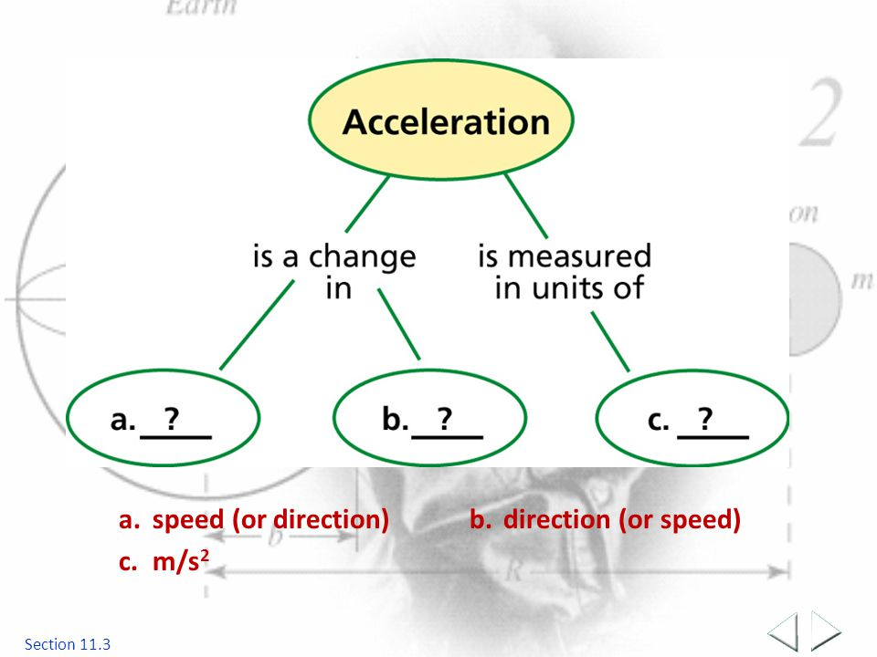 a. speed (or direction) b. direction (or speed) c. m/s2
