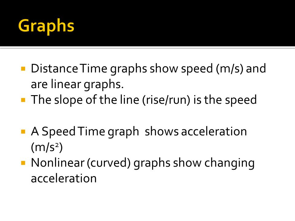 Graphs Distance Time graphs show speed (m/s) and are linear graphs.