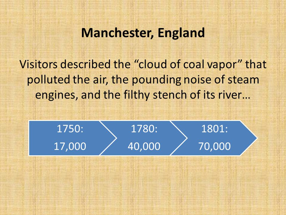 Manchester, England Visitors described the cloud of coal vapor that polluted the air, the pounding noise of steam engines, and the filthy stench of its river…